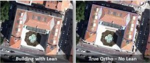 Building lean is an example of object displacement